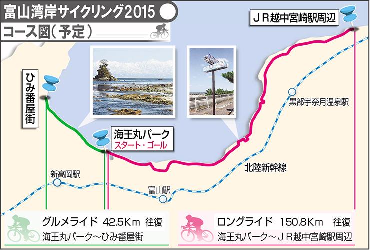 4月に開催される「富山湾岸サイクリング2015」のコース図(予定)