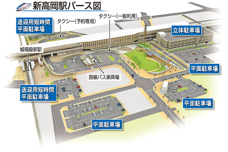 新高岡駅バース図