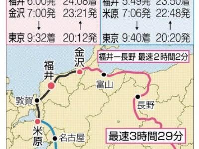 福井―東京、北陸新幹線は不便? 東海道新幹線と利便性比較