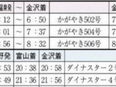 北陸新幹線ダイヤ、福井6時始発 かがやき金沢始発は未接続