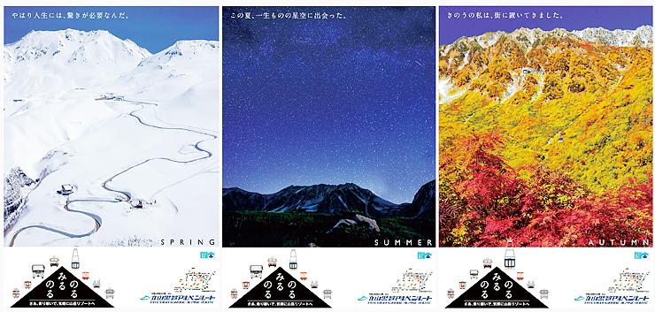景色と乗り物をPRする観光誘致ポスター