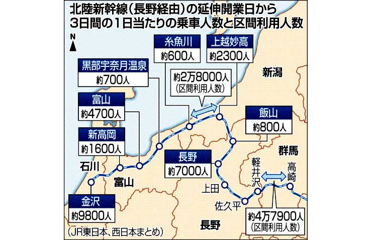 https://www.hokurikushinkansen-navi.jp/dataa/news/photo/NEWS000000146401.jpg