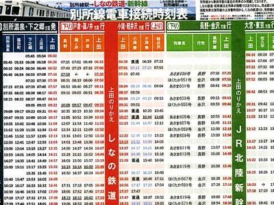 別所線、上田駅の乗り継ぎ一目で しなの鉄道・新幹線との接続時刻表