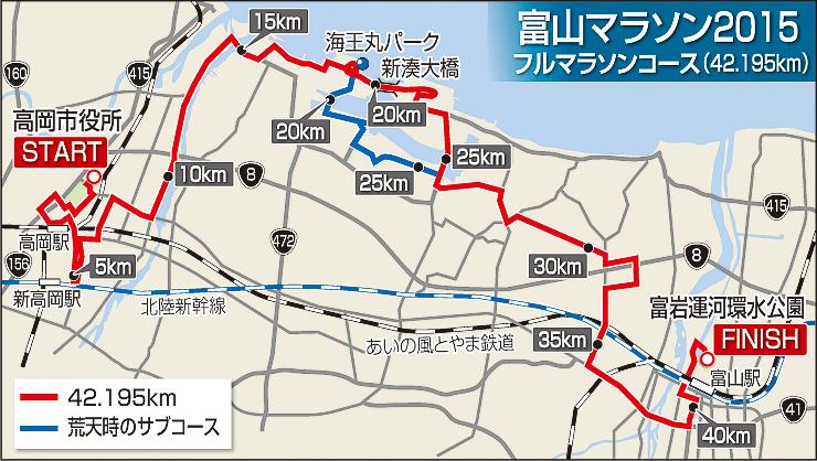 「富山マラソン2015」のフルマラソンコース