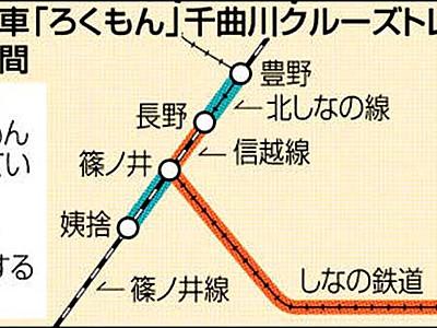 しな鉄「ろくもん」姨捨・豊野へ 11月3日、JRと連携し運行