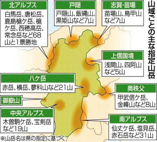 NHK 長野県のニュース|NHK NEWS WEB