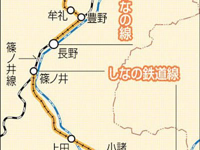 軽井沢―妙高高原、定期の直通観光列車 しなの鉄道が検討