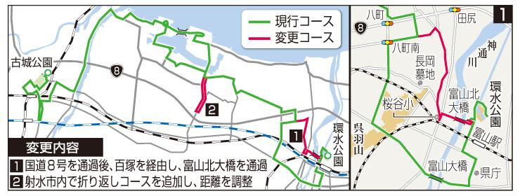 富山マラソン2017のコース