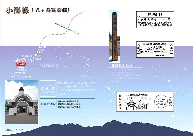 リニューアルする野辺山駅記念入場券の台紙イメージ(JR東日本長野支社提供)