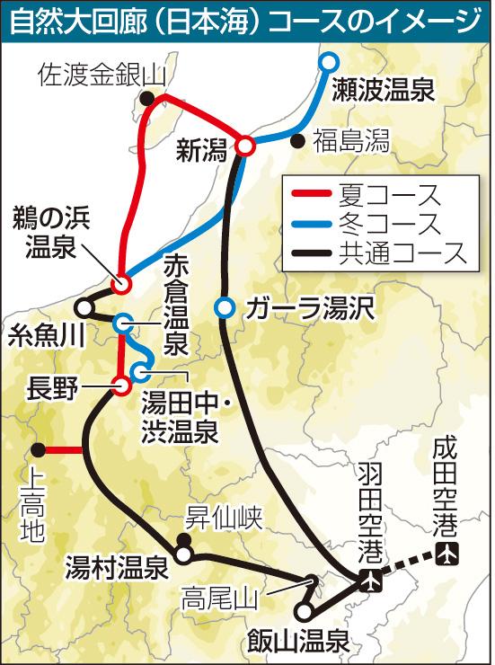 自然大回廊(日本海)コースのイメージ