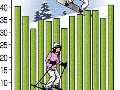 野沢温泉スキー場40万人超え 16~17年、民営化後初