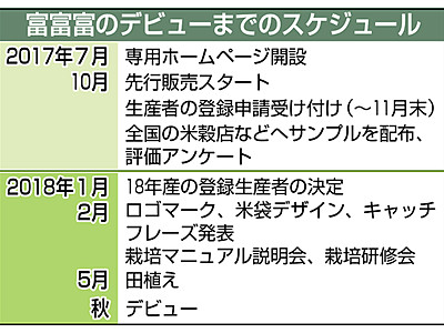 富山米の新品種「富富富」10月から先行販売