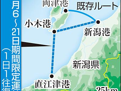 佐渡汽船Jフォイル 11月限定運航 新潟-小木間など