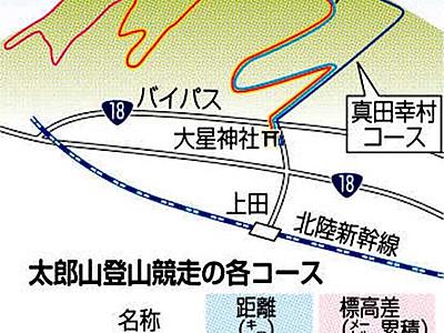 太郎山登山競走に「スカイレース」新設 上田で5月に第4回