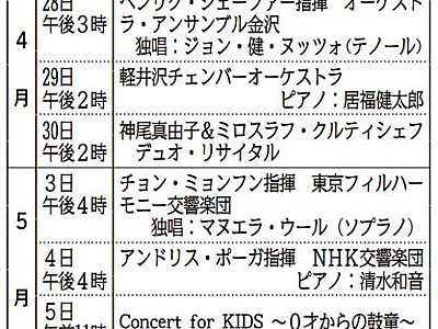 軽井沢大賀ホール「春の音楽祭」 27日から順次販売