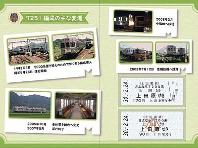 別所線7200系、終了記念乗車券 4・5月に催し