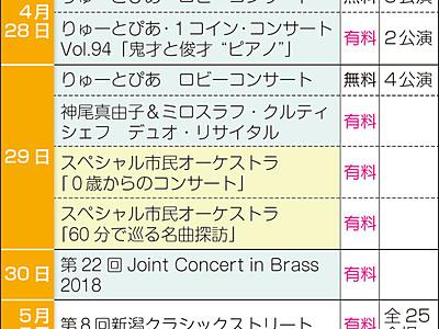 音楽ウィーク4月28日から開催 新潟市