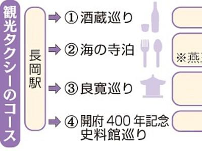 長岡名所巡り 貸し切りタクシー運行 各3時間4コース