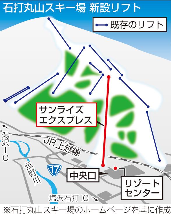 石打丸山スキー場新設リフト