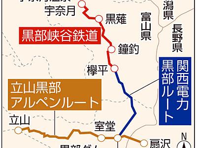 黒部ルート開放協議大詰め 県と関電
