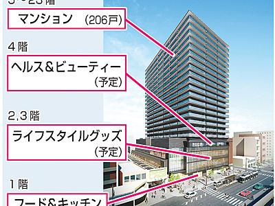 富山西武跡地複合ビルに 「富山の食」ゾーン