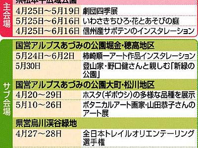 「信州花フェスタ2019」概要発表 劇団四季展など