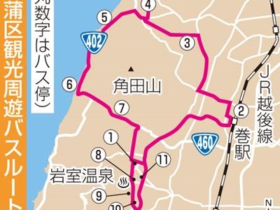 周遊バスで名所巡ろう 西蒲区、7月から試験運行