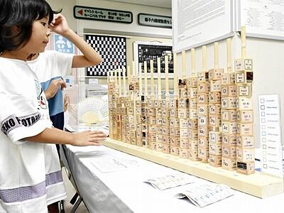 「周期律」発見150年、元素研究の歩み紹介 敦賀で記念展