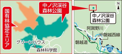 中ノ沢渓谷森林公園、国有林協定エリア