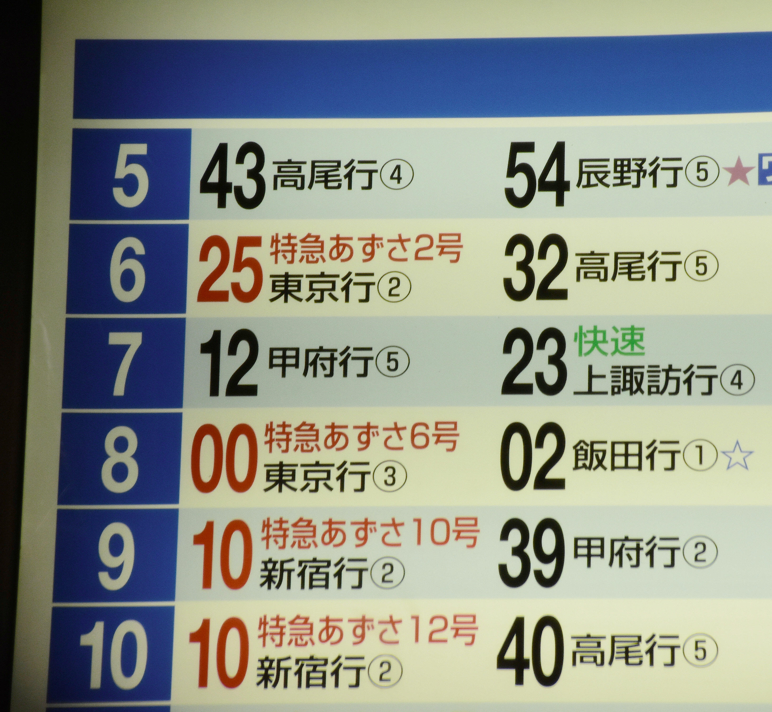 「あずさ2号」の表示があるJR松本駅の時刻表=14日、松本市