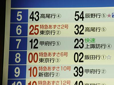 特急あずさ2号 鉄路から消える 来年3月ダイヤ改正