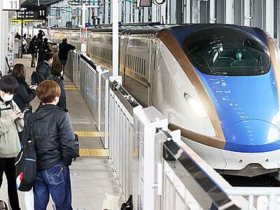 北陸新幹線開業5年 新型コロナで式典中止 定期ダイヤ復旧