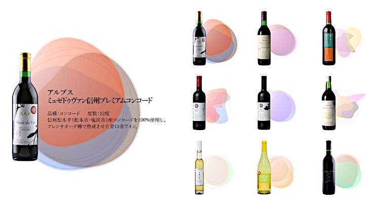 「WaiNari」が塩尻市産ワインの味わいを可視化した模様