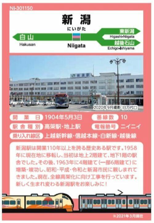 カード裏面=各駅の歴史などの情報(JR新潟支社提供・写真は新潟駅版)