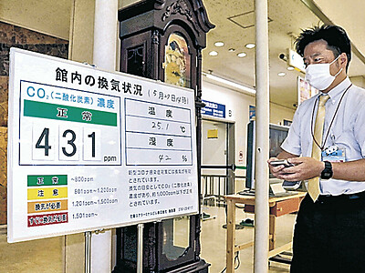 適切な換気周知 小松空港 CO2濃度を表示